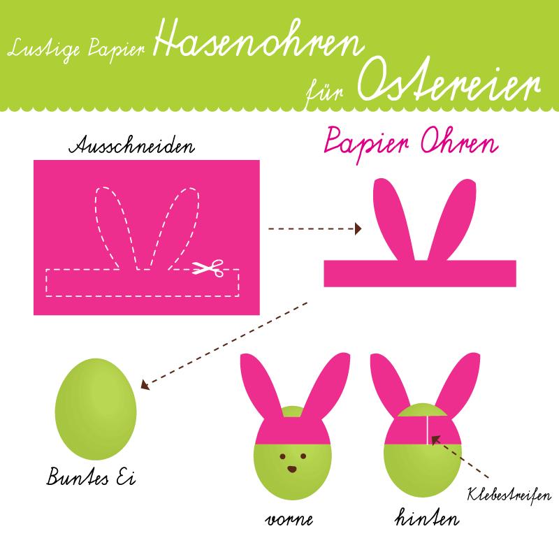 hasenohren-ostereier